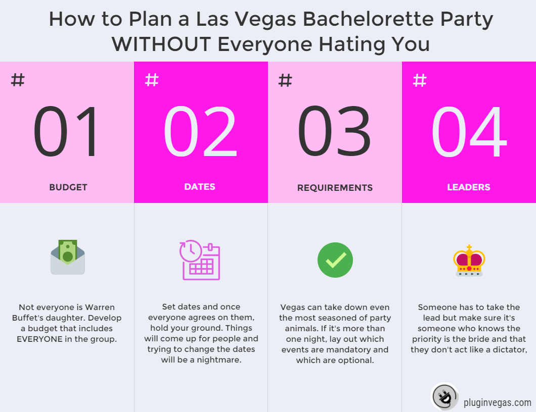How to plan a las vegas bachelorette party without for How to plan a party
